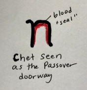 Passover door chet