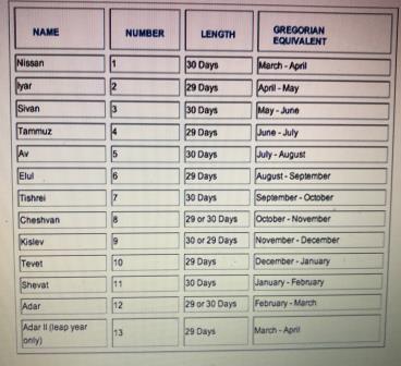 jewish calendar compressed